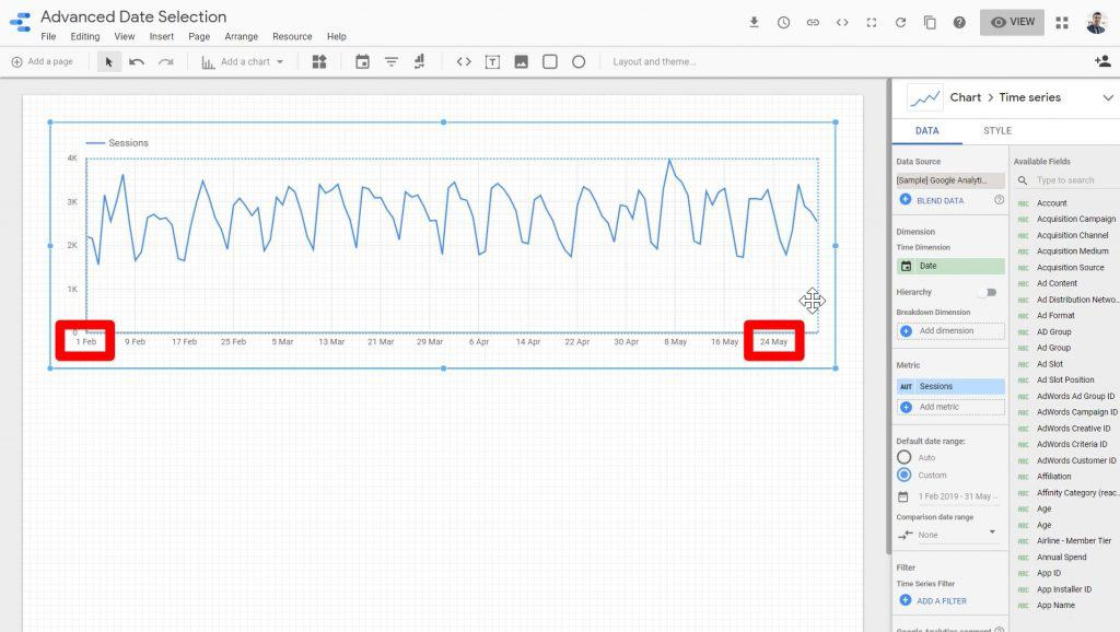 The start date (February 1) and the end date (May 21) being highlighted on the Google Data Studio report