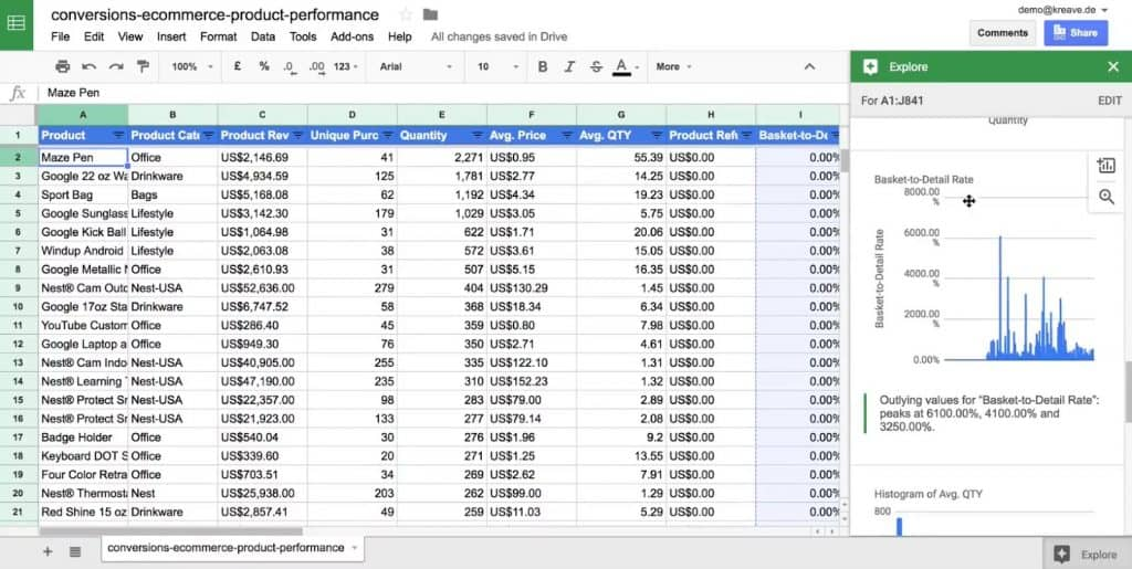 Basket-to-Detail Rate under the Explore option of Google Sheets