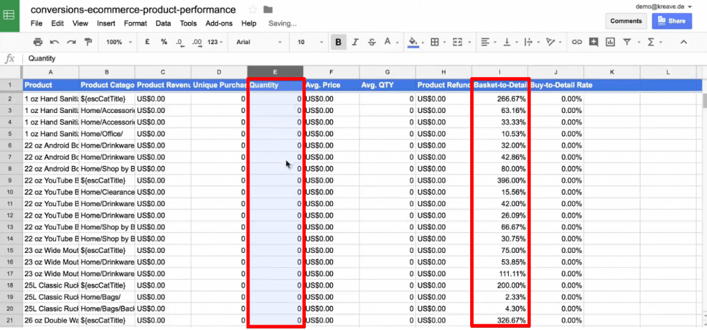 Getting insights into data using Google Sheets