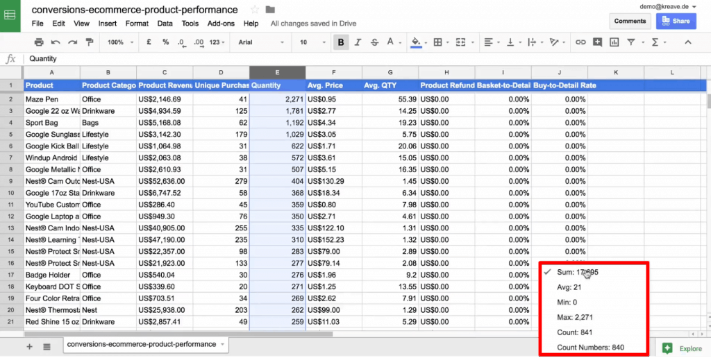 Quick data analysis in Google Sheets with built-in functions