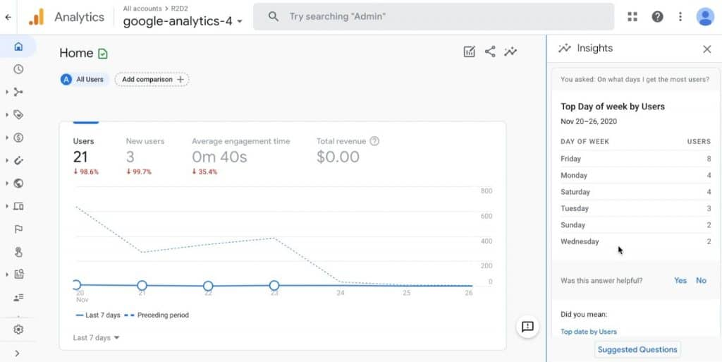 A simplified data model for insights in Google Analytics 4