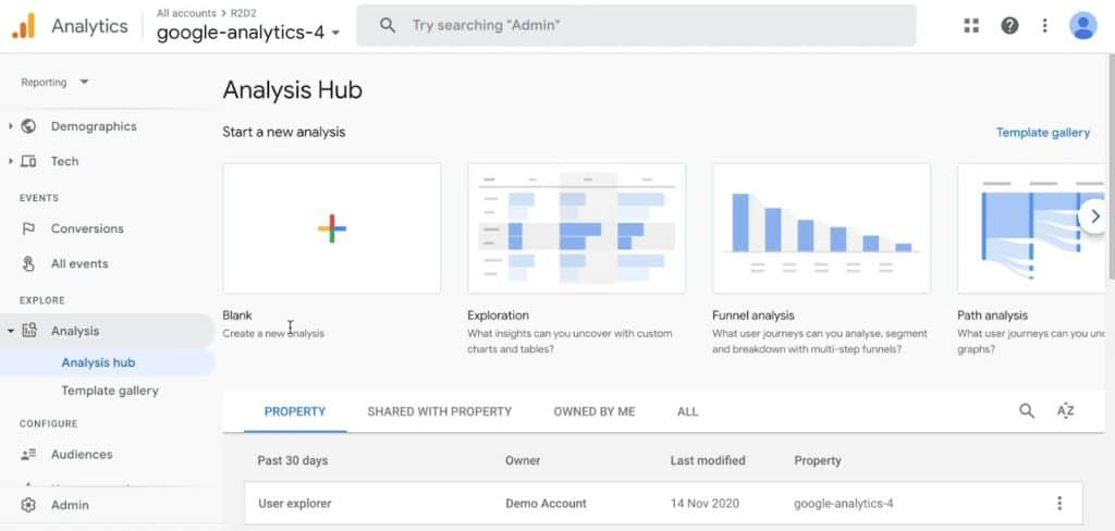 Analysis hub for reporting in Google Analytics 4