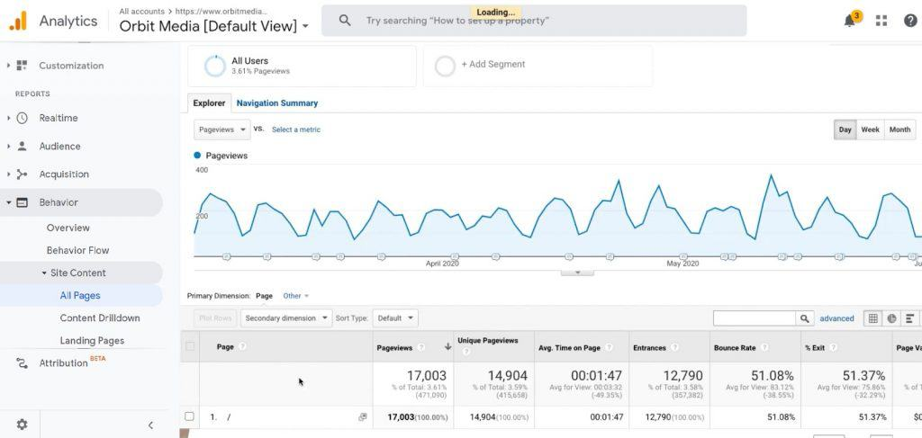 Data for the homepage of the website in Google Analytics