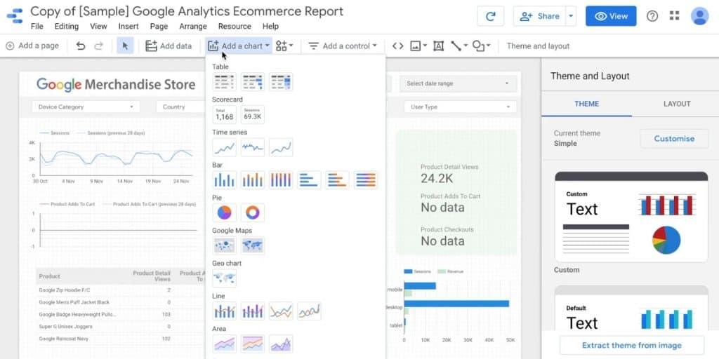 Google Data Studio for data visualization