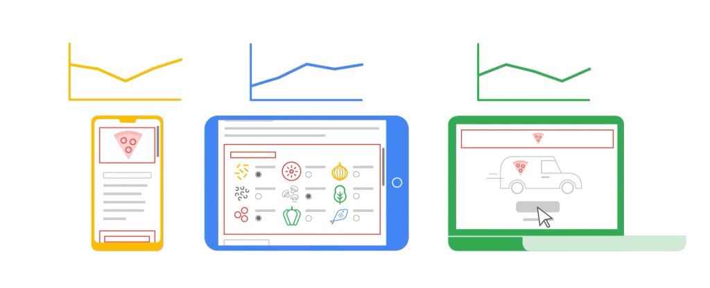 A mobile device, a tablet, and a desktop each show a view of the business app or website, each with a tracking graph above it